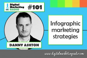 Infographic marketing strategies with DANNY ASHTON